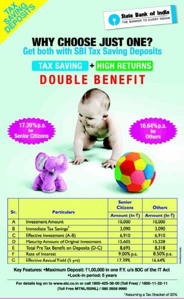 SBI Tax Saving Deposit